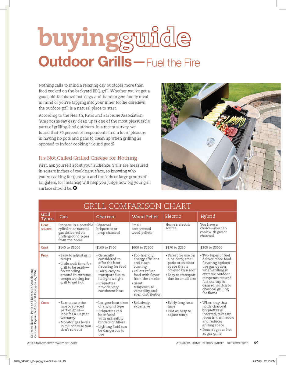 Outdoor Grills Buying Guide